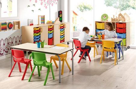 Hermex wesco mobiliario escolar infantil equipamiento for Medidas de mobiliario escolar inicial