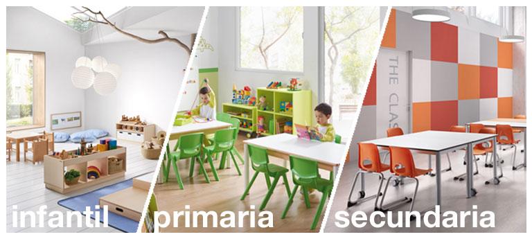 Hermex-Wesco Mobiliario escolar infantil, Equipamiento ...
